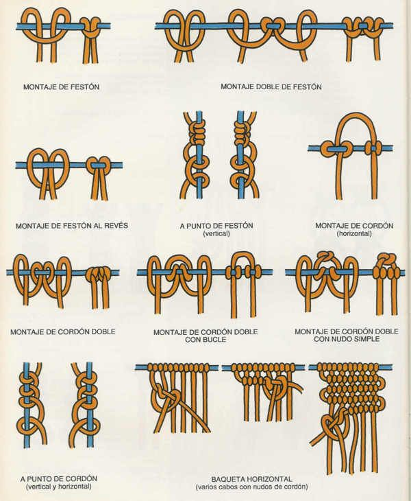 Points de macrame