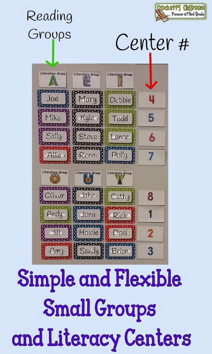 Need a simple way to schedule your small groups and literacy centers?  Check out this schedule that gives you flexibility but keeps things simple.
