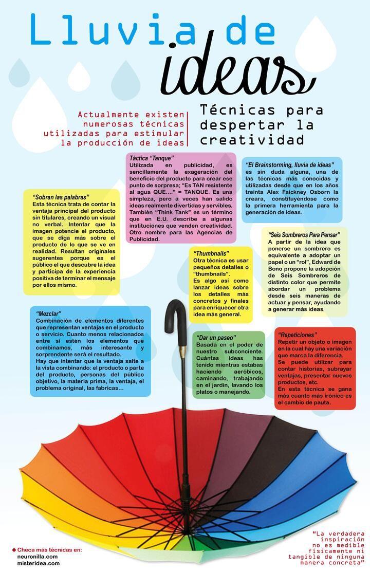 Lluvia de ideas para la creatividad (brainstorming) #infografia
