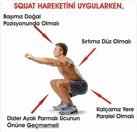 squat basen bel bacak biçimlendirme.. squatla tüm vücudu çalıştırın.. spor fitness workout abs karın kası..