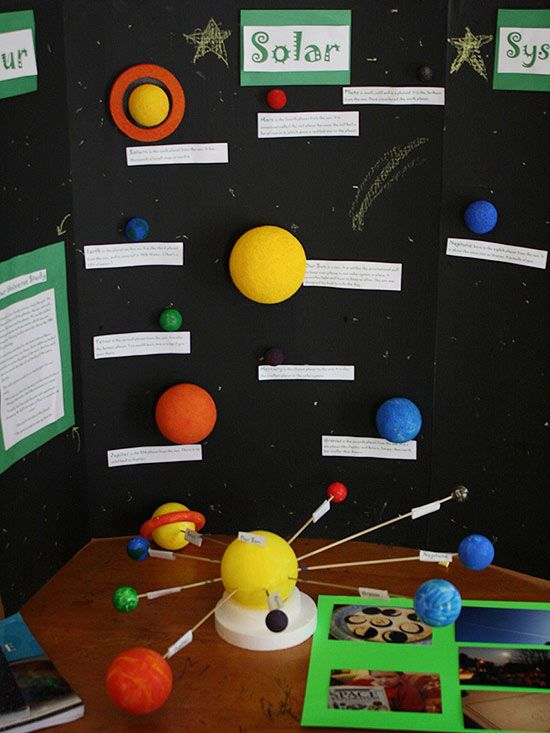 creative solar system projects - photo #16