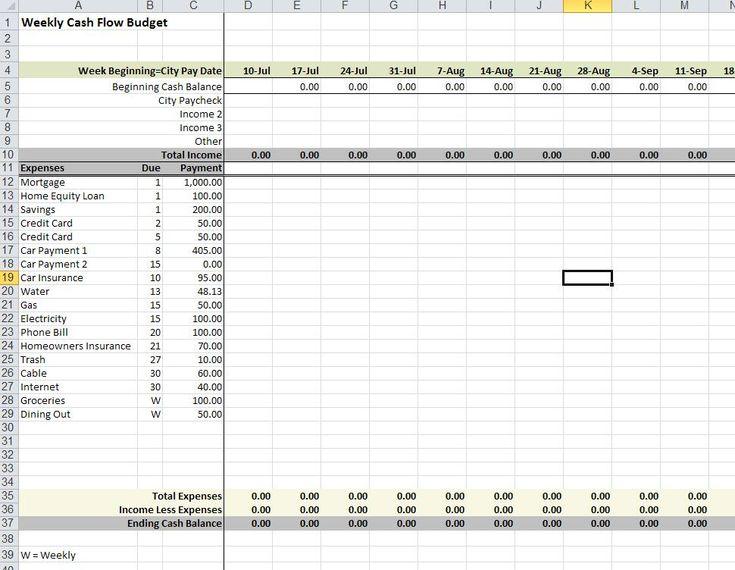 weekly budgets spreadsheet