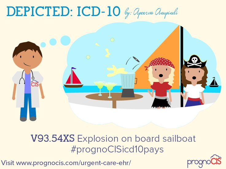 ICD-10 Humor: Explosion on board sailboat