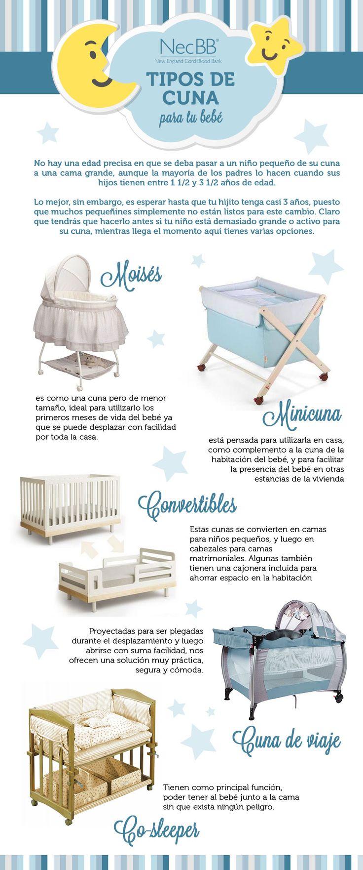 "infografía para pinterest NecBB ""Tipos de Cunas para tu bebé"""
