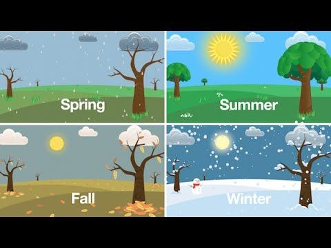 Seasons Song Video - songs are a great way to help kids learn content.  They offer ways to reach students of all learning styles and backgrounds. (2011)