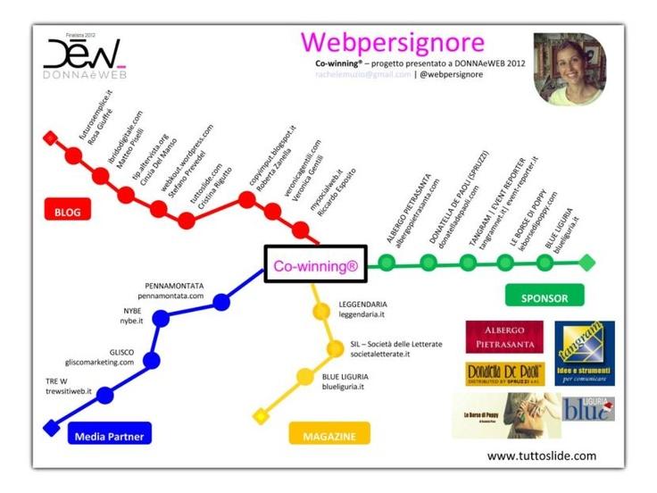 """Terza puntata (28/12/2012) il post su #futurosemplice: """"L'oroscopo #cowinning: sarà un grande 2013!"""""""