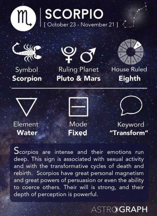 Escorpio (23 de octubre-21 de noviembre)  Símbolo: Escorpión  Planetas regentes: Plutón y Marte  Casa que rige: 8  Elemento: Agua  Modo: Fijo  Palabra clave: Transformación  Los escorpianos son intensos y sus emociones corren profundamente. Este signo es...