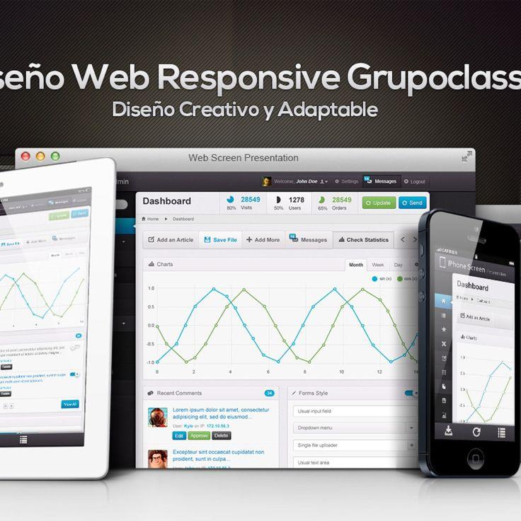 DISEÑO DE PAGINAS WEB RESPONSIVE O ADAPTABLE