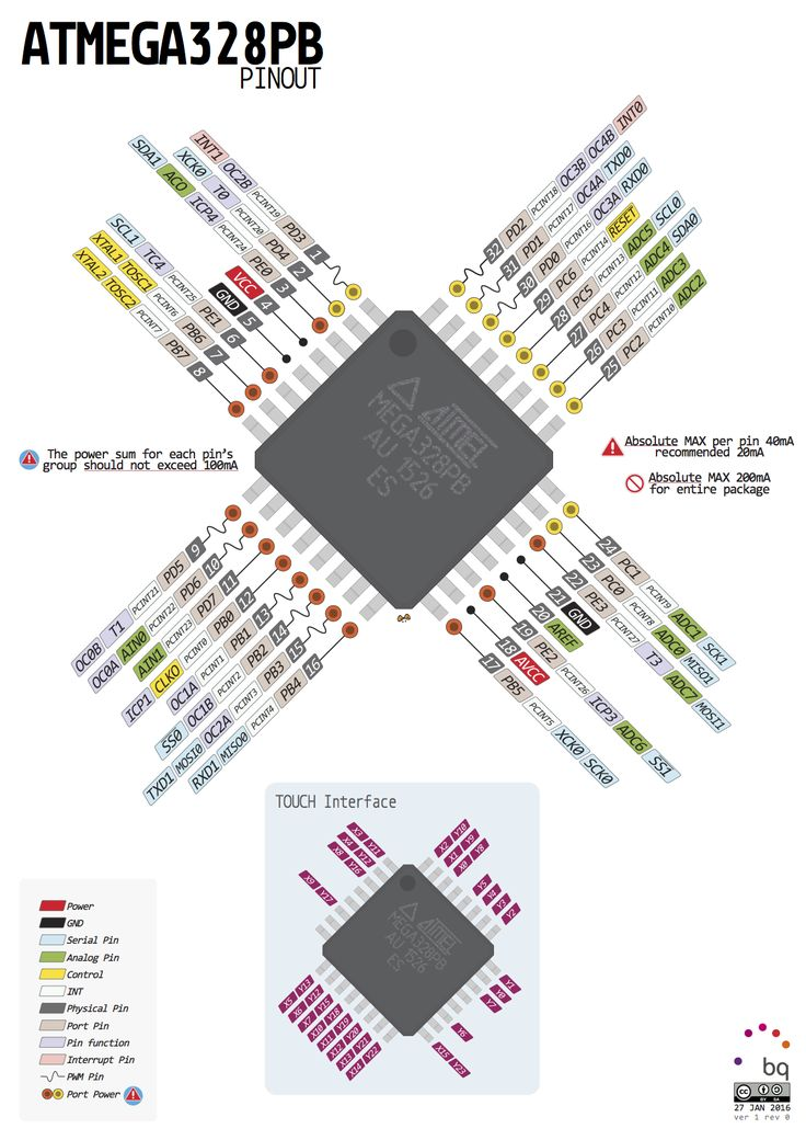 Best atmel images on pinterest arduino cheat sheets
