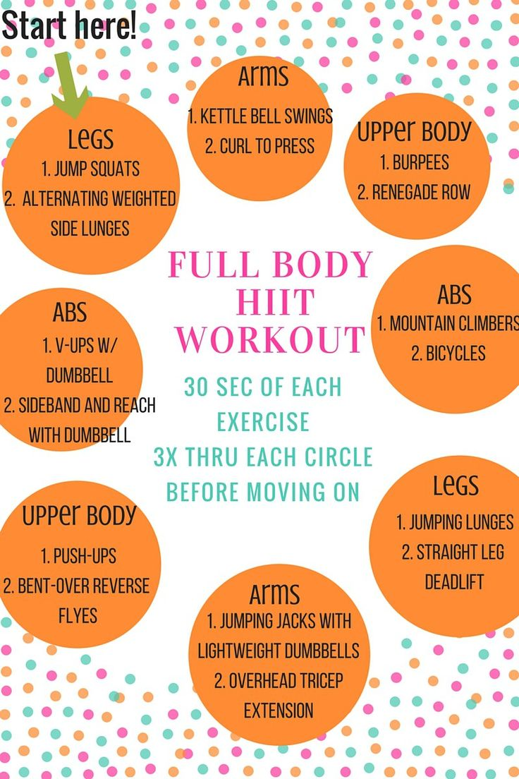Metabolic HIIT Circuit Workout