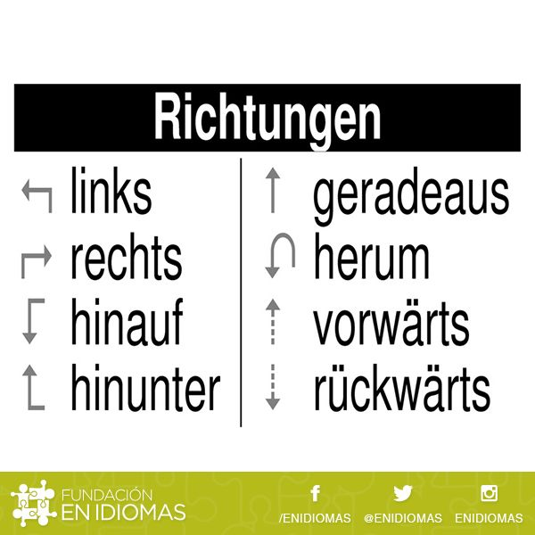 No te perderás en Alemania con estas indicaciones: ¡Vaya a la izquierda! Gehen…