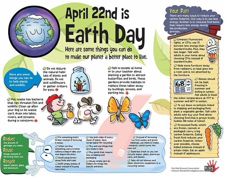 Infographic: Earth Day - KIDS DISCOVER- you have to register (free) with Kids Discover to download for free