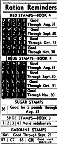 Chart reminding readers which war ration stamps to use. Appeared in August 1945 Express. For more, click on the link.