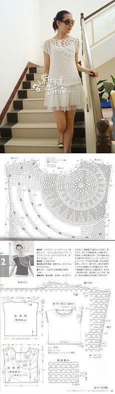 patterns from postilla