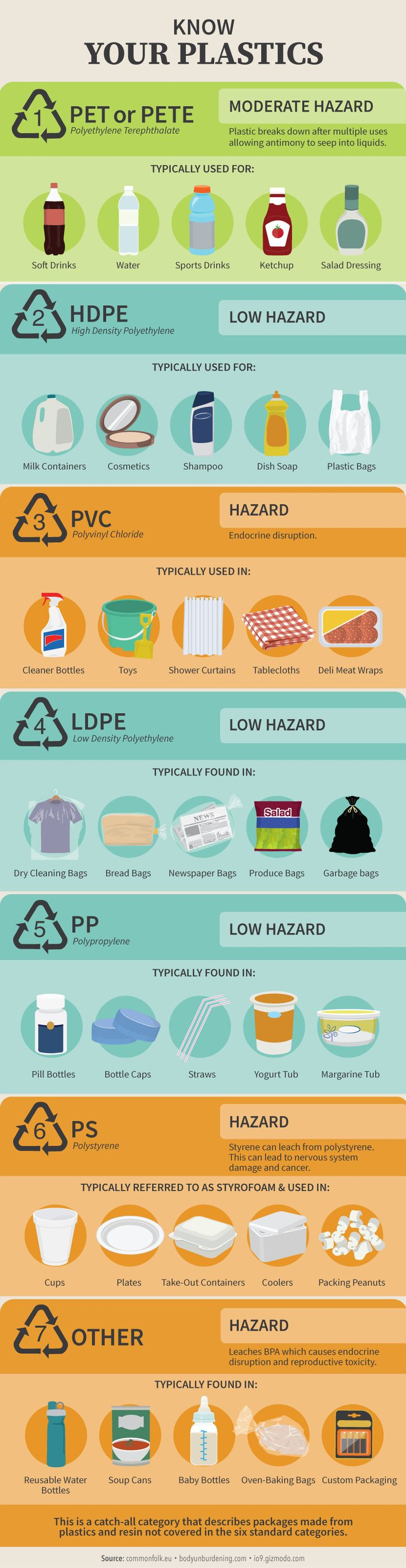 These simple tips can have a big impact on plastic pollution - learn how to use less plastic in your home!                                                                                                                                                                                 More
