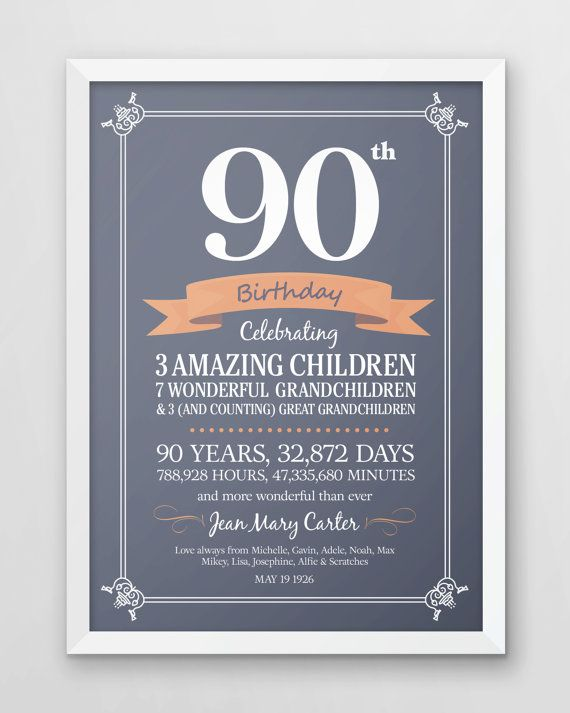 90th birthday print Personalized birthday gift for by YoungidArt