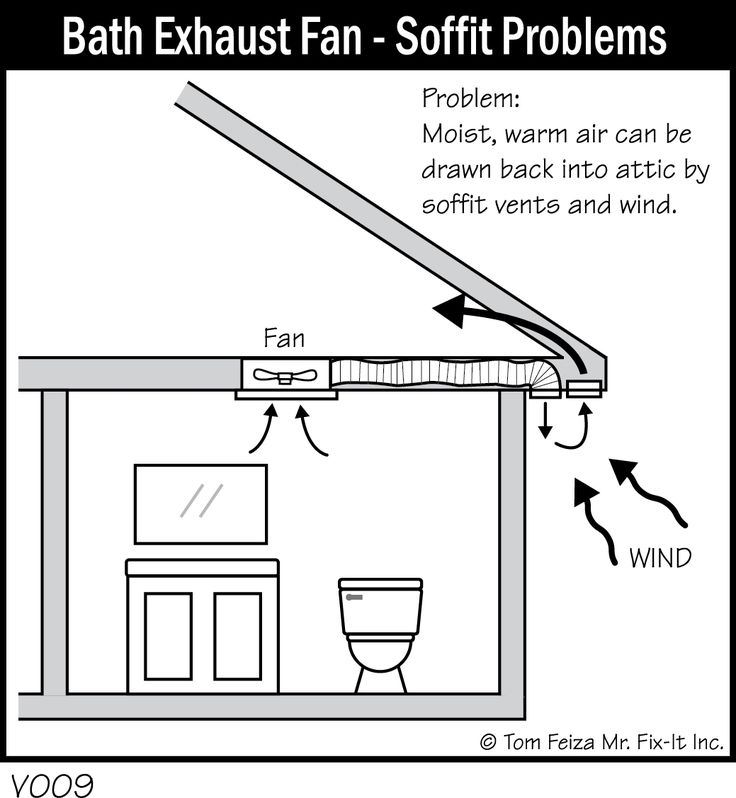 Get 20 Bathroom Exhaust Fan Ideas On Without Signing Up