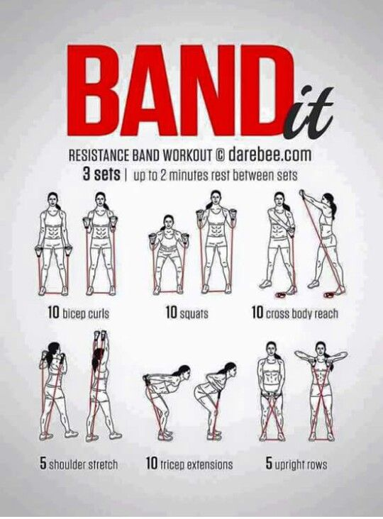 Chicago Fitcamp Resistance Bands Pinterest Health