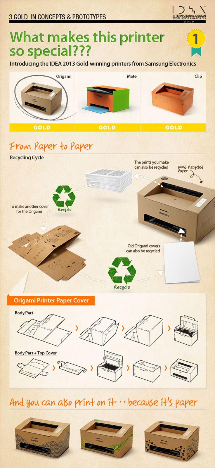 samsung origami cardboard mono laser printer designboom