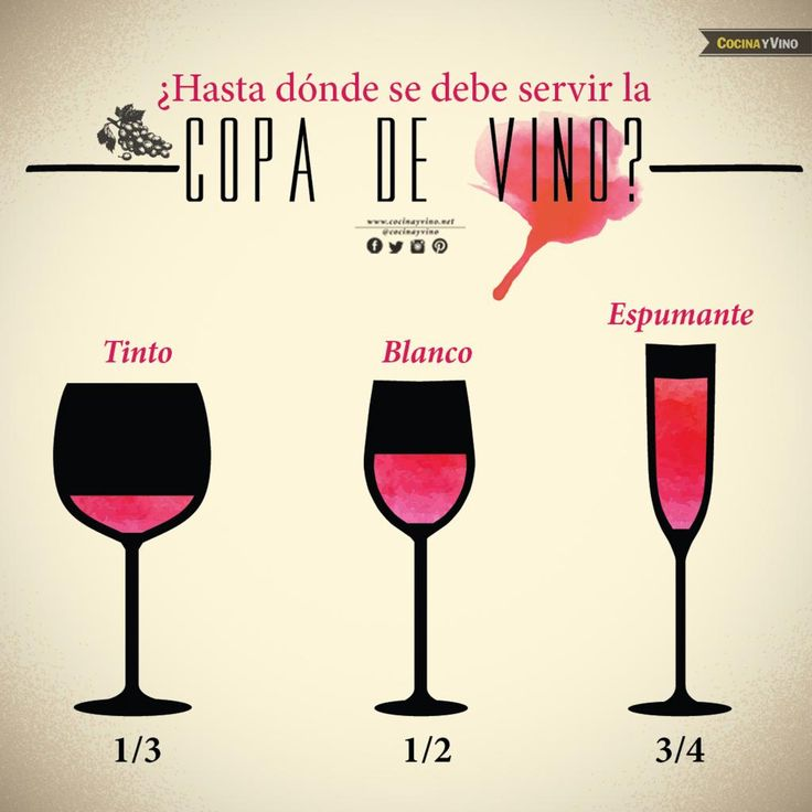 ¿Hasta donde se debe servir la copa de vino? https://www.vinetur.com/2014120517620/hasta-donde-se-debe-servir-la-copa-de-vino.html