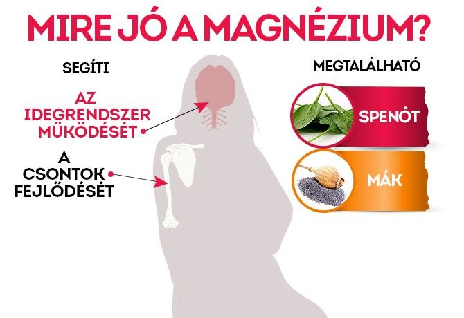 Gyakran görcsöl a lábad? Fáj a fejed? Van rá megoldás - turbózd fel egy kicsit a magnéziumbeviteled!