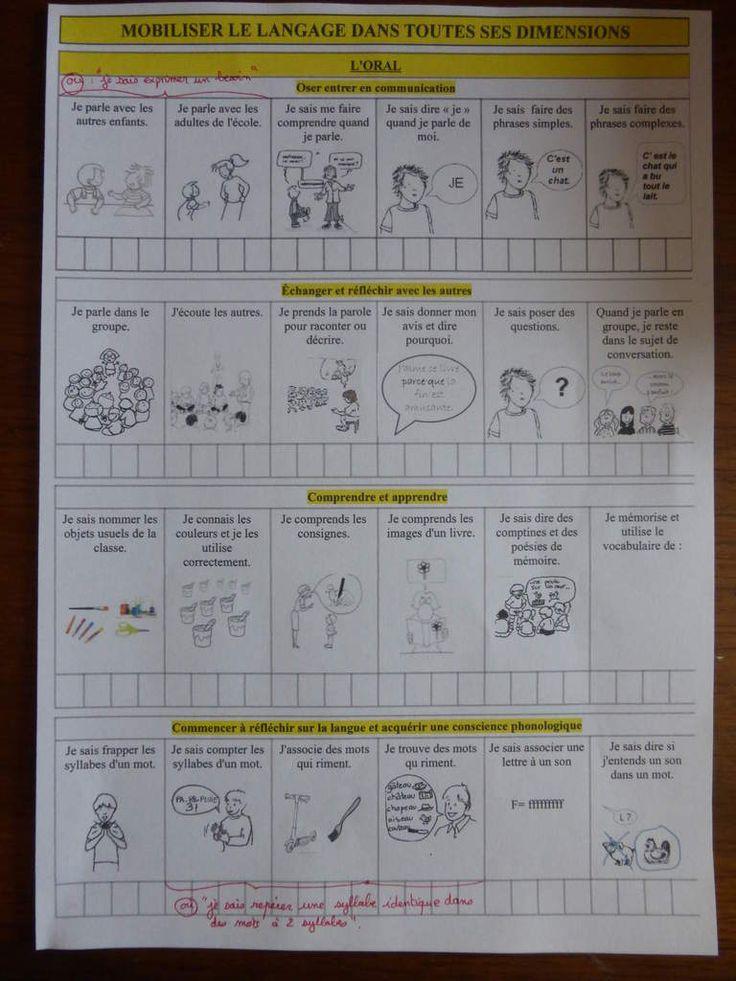 CAHIER DE REUSSITES 2015 LA CLASSE DE PEPE