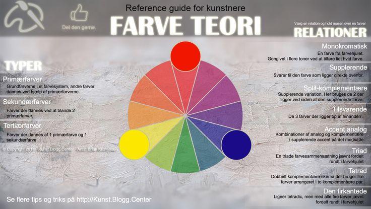 Interaktivt farvehjul