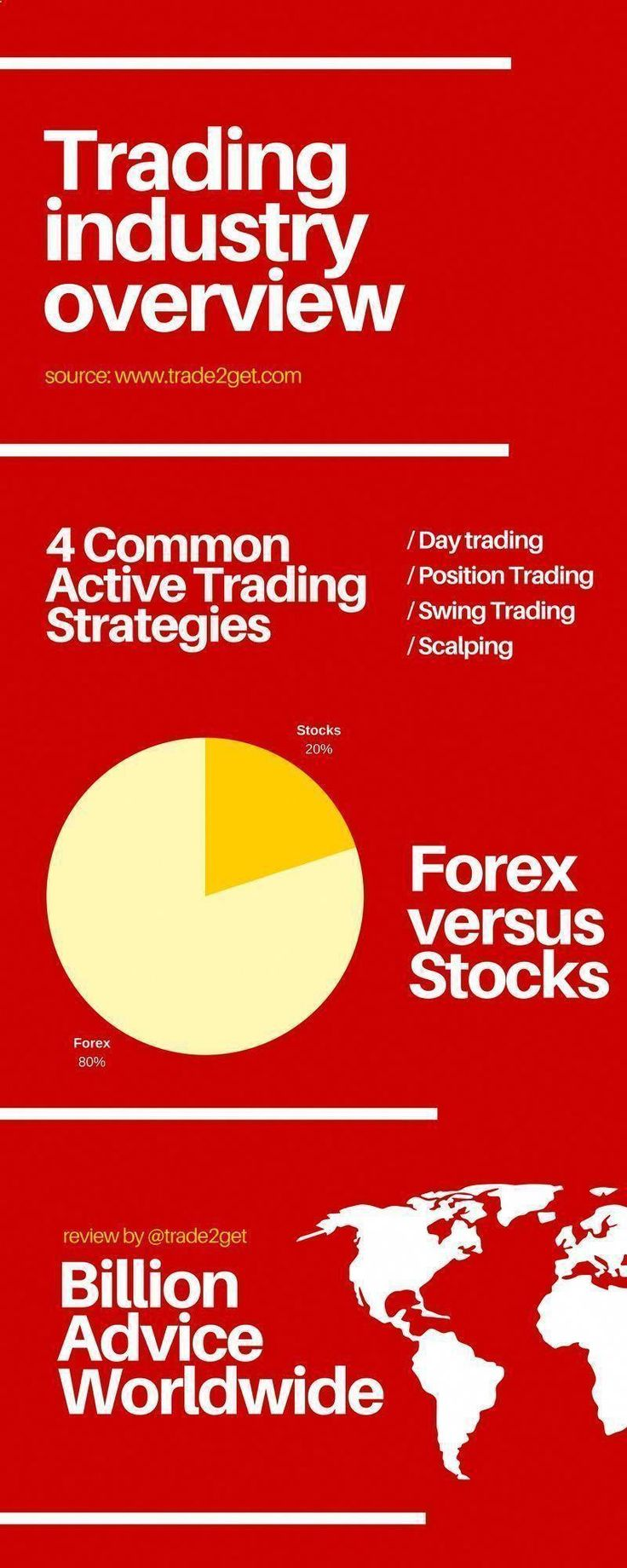 trading forex strategies tips   forex trading for ...