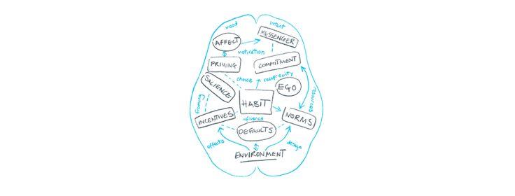 Designing for Behaviour Change: Tip 4