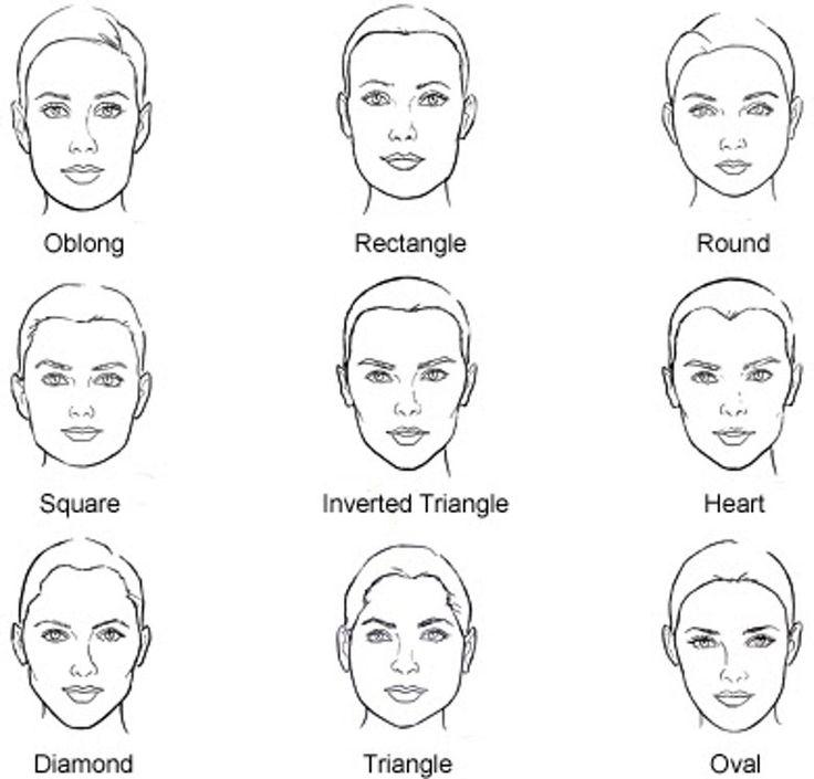 Les 9 #formes de visage : What's #Yours ? … → #Magnificence