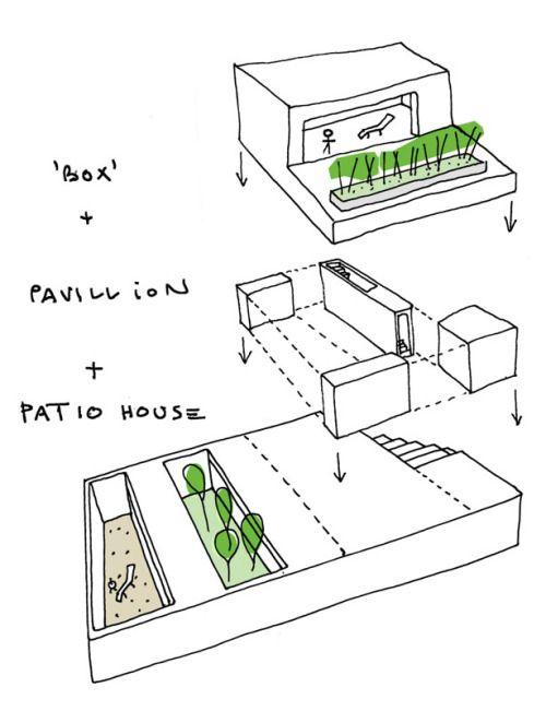 concept SKETCH                                                                                                                                                                                 Plus