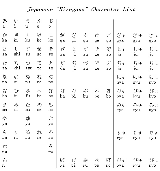 Best Japanese Images On   Japanese Language Learning
