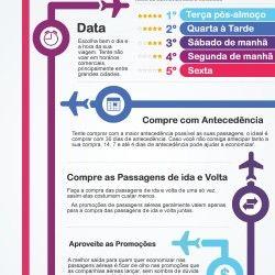 Como comprar passagens aereas baratas! | Visual.ly