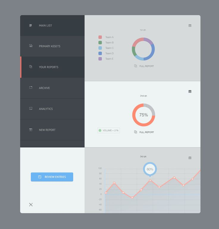 #Dribbble - Accentpixels.png by Rovane Durso #flat #ui