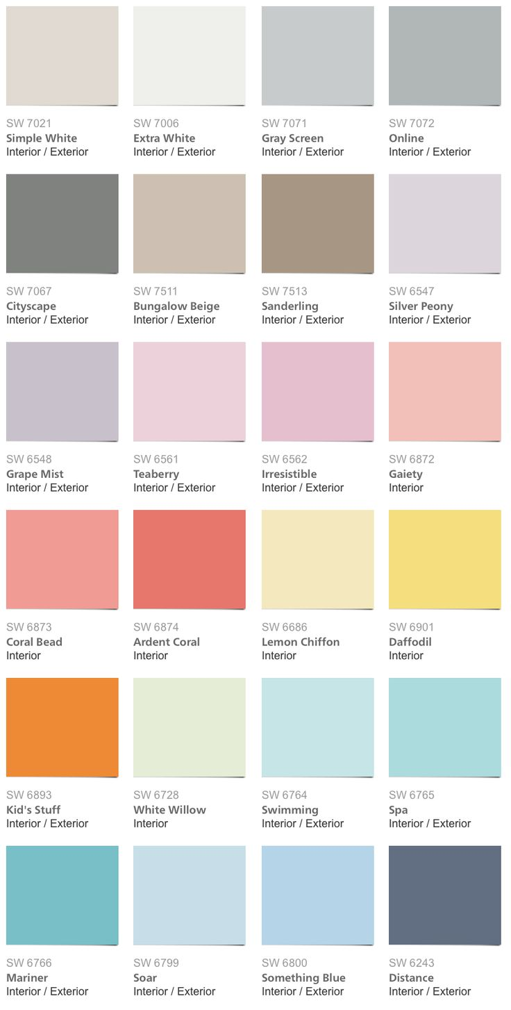 Sherwin Williams Pottery Barn Kids Color Palette, 2014
