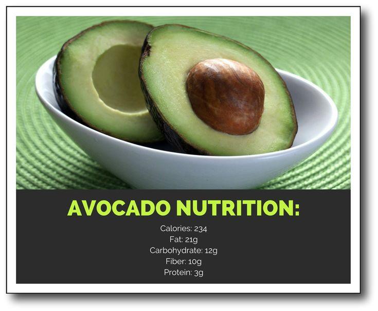 Homemade Guacamole Recipe Nutrition