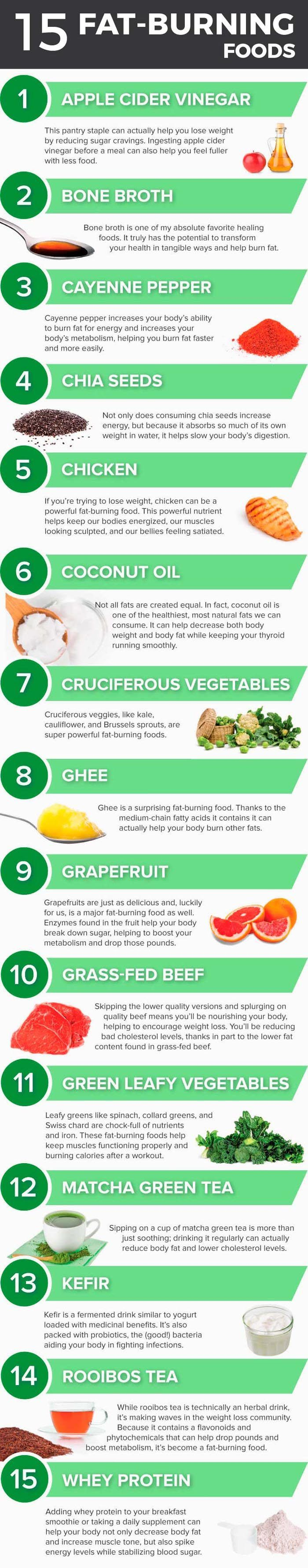 15 fat burning foods to help you lose weight