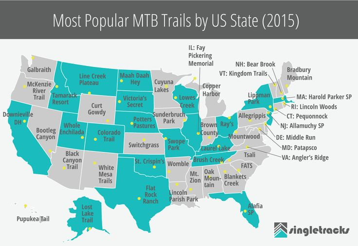 Most popular MTB Trails by US State, 2015, Singletracks Magazine