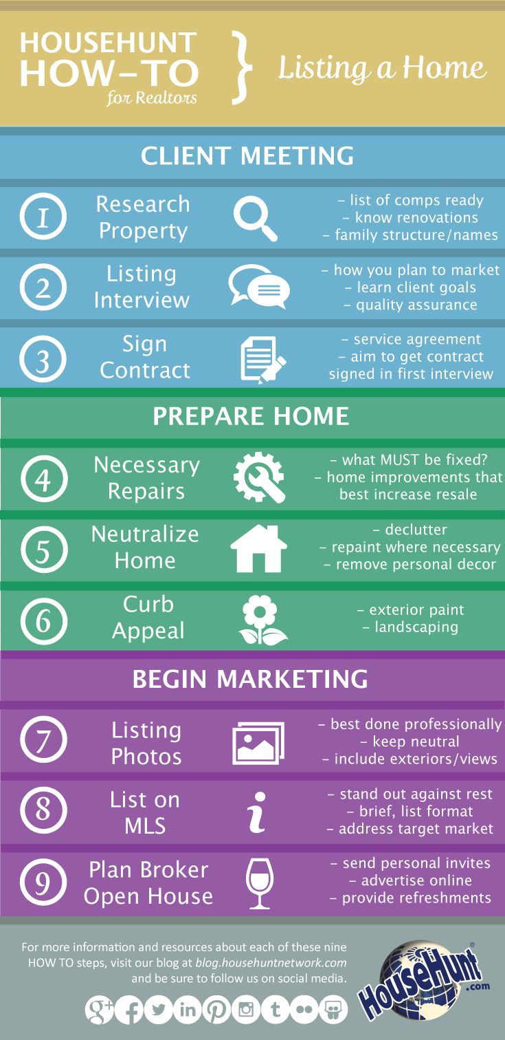 How To List a Home #Infographic http://www.blog.househuntnetwork.com/how-to-list-a-home/