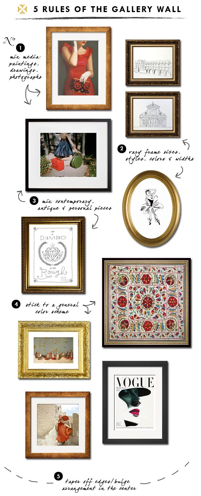 Small Shop's 5 rules of the gallery wall.  1. Mix media: paintings, drawings, photographs. 2. Vary frame sizes, styles, colors & widths. 3. Mix contemporary, antique & personal pieces. 4. Stick to a general color scheme. 5. Taper off edges/bulge arrangement in the center.