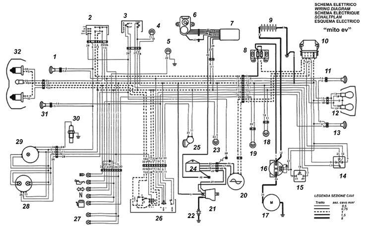 Schema Elettrico Yamaha Mt 125 : Les meilleures idées de la catégorie ktm sur