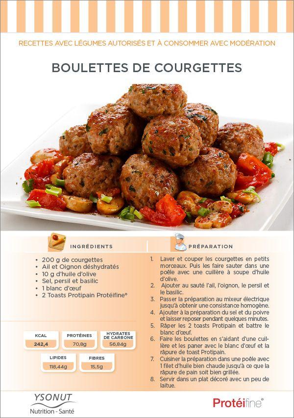 Ces boulettes que nous aimons tous...    Essayez cette Recette Diététique que nous avons préparé sur notre blog de Nutrition Équilibrée. Elle est également adapté pour végétariens. Allez-y! Goûtez-la!