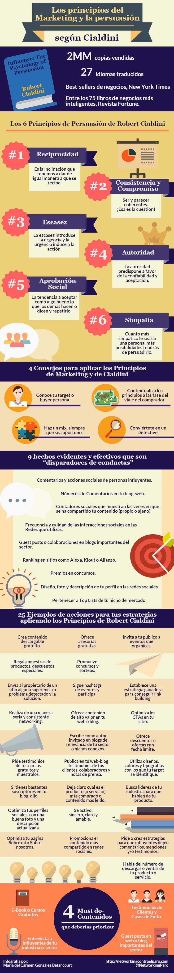 #Persuasión #Marketing #Venta #Mercado