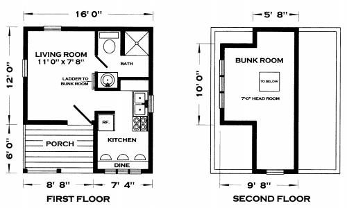 The Whitehorse II floorplan by Cherokee Cabin Company...236 square feet on the first floor and 142 square feet in the loft. The porch is 52 square feet.