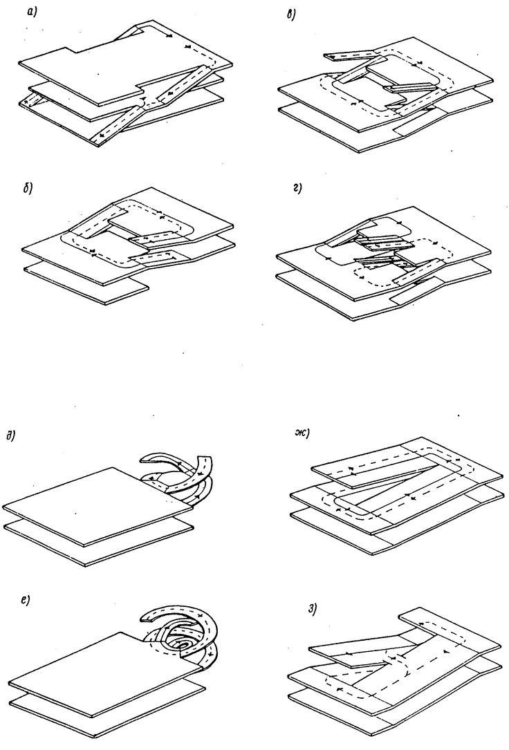 Рампы и рамповые сооружения
