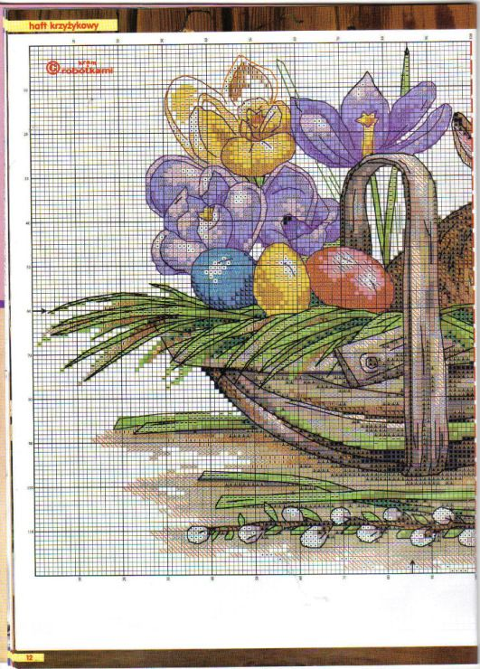 Easter Rabbit in Basket Chart 2