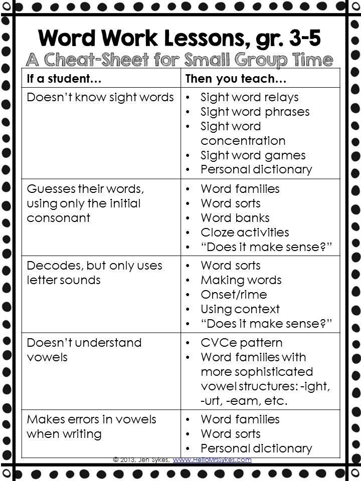 Word Work Cheat Sheet for small group time during reading.  Intervention ideas and a free download.