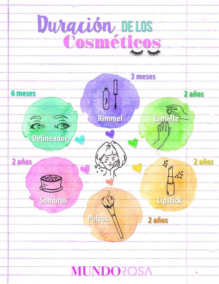 Infografía: ¿El maquillaje tiene fecha de caducidad?