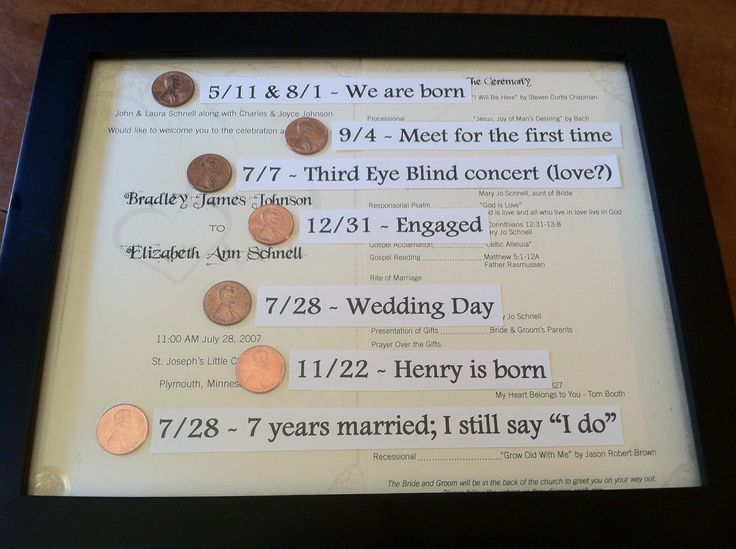 7 year wedding anniversary gift to my husband. 7 years is copper, the pennies are from the years the events occurred.  Paper in background is our wedding program.