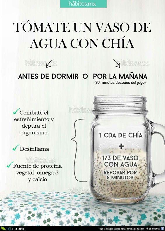 Beneficios de un vaso de agua con chia
